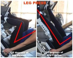 leg press angle